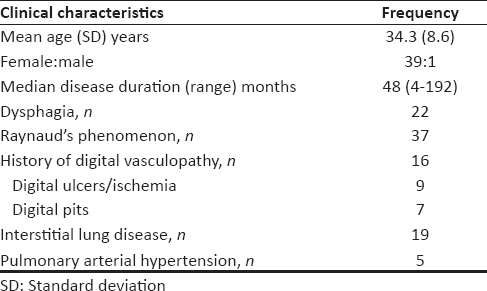 Table 1: The baseline clinical characteristics of the patients with systemic sclerosis
